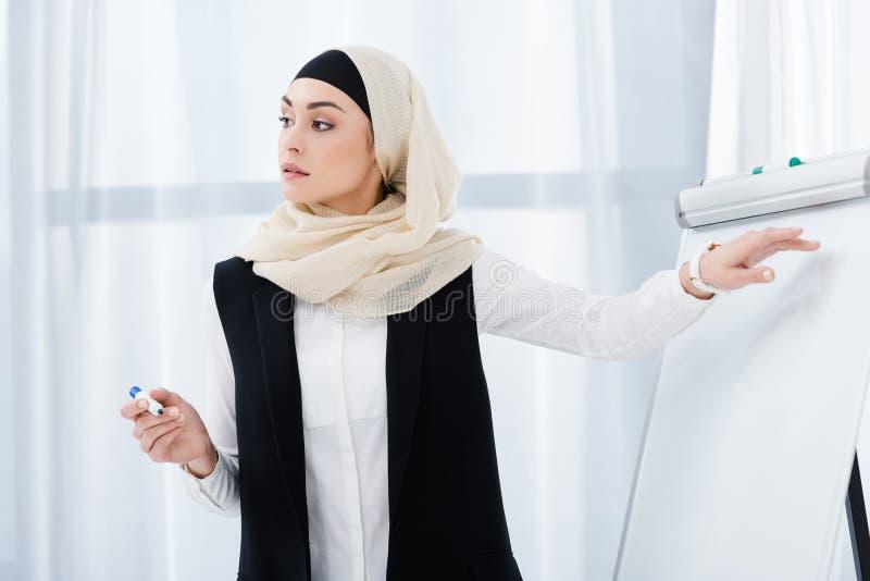 atrakcyjny bizneswoman wskazuje przy białą deską podczas spotkania w hijab zdjęcia royalty free
