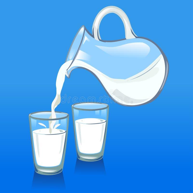 Att hälla mjölkar från en tillbringare in i exponeringsglas vektor illustrationer