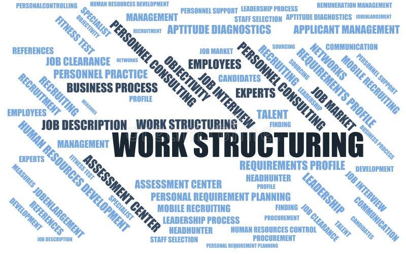 Att strukturera för arbete - uttrycka molnet/wordcloud med uttryck om att rekrytera royaltyfri illustrationer