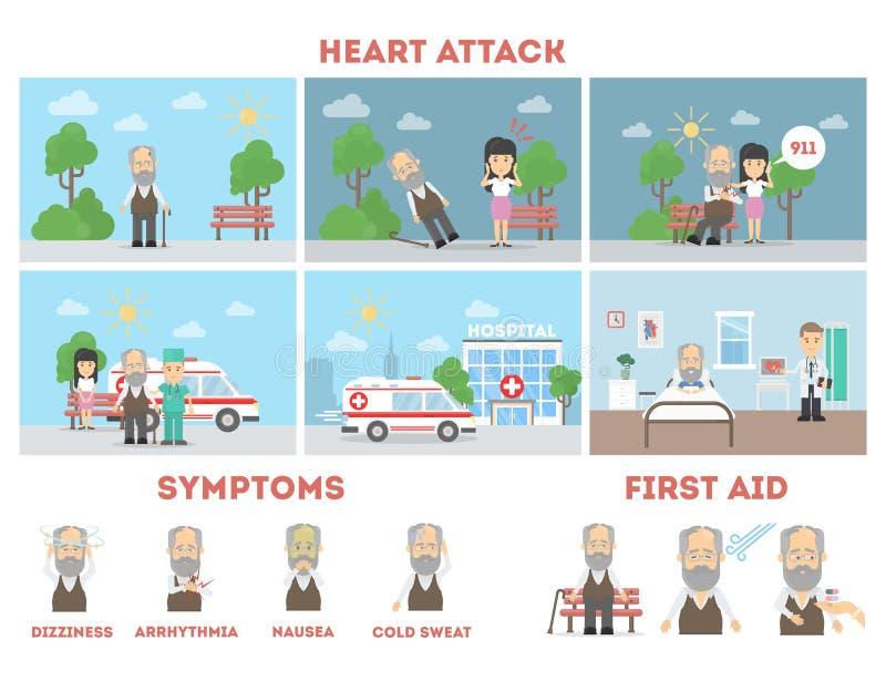 Attacco di cuore infographic illustrazione vettoriale
