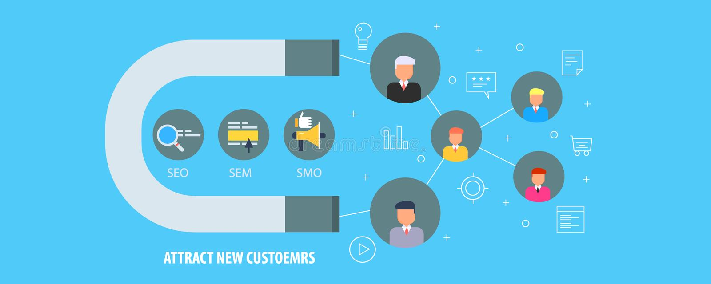 attarcting新的顾客-网上事务的,顾客承购入站销售方针的磁铁 平的设计传染媒介横幅 向量例证