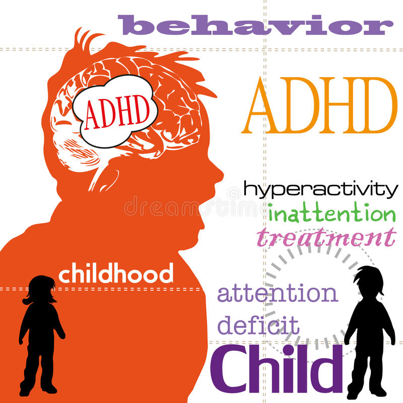 Attention deficit hyperactivity disorder royalty free illustration