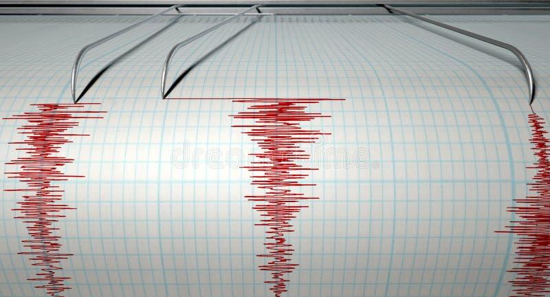 Attività di terremoto del sismografo illustrazione di stock
