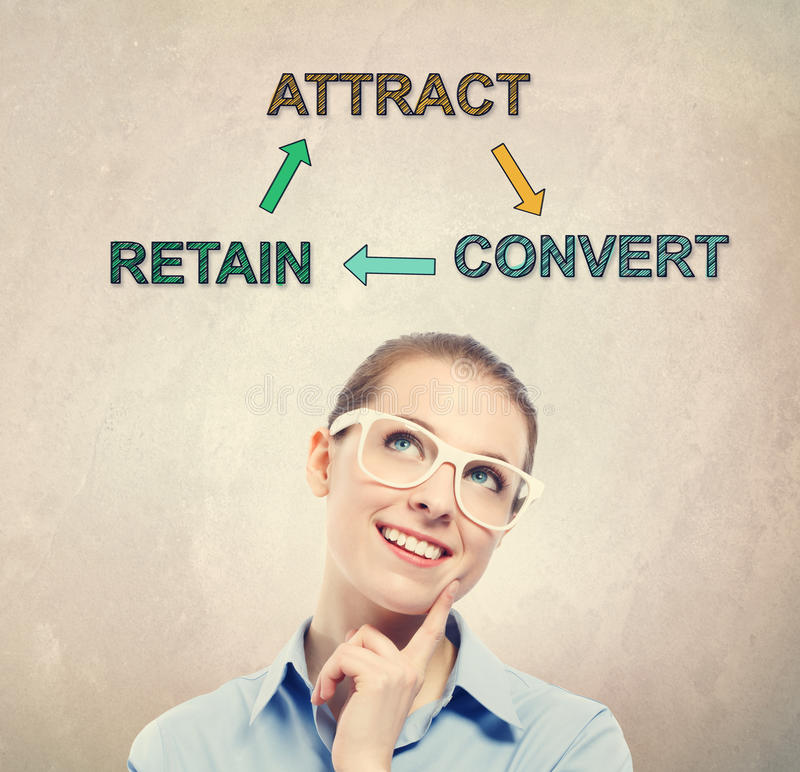 Attract, Retain and Convert concept with young business woman. Wearing white eyeglasses royalty free stock images