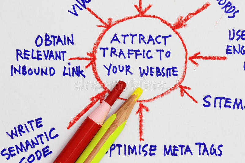 Attract traffic to your website. Concept - macro shot with colored pencils royalty free stock images