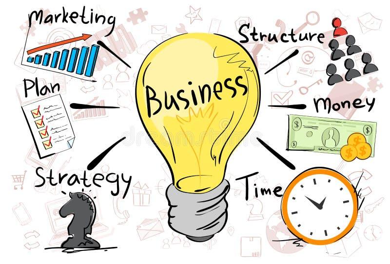 Attraktion för hand för klotter för plan för affärsidéstrategimarknadsföring skissar bakgrund stock illustrationer