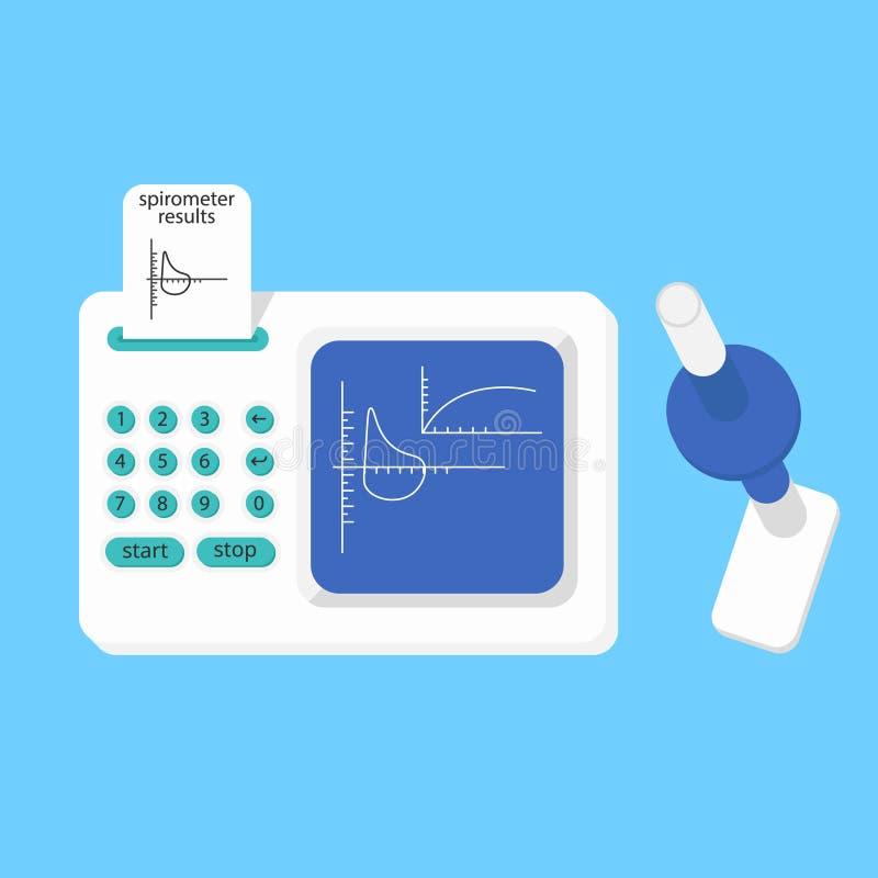 Attrezzatura medica dallo spirometro Il dispositivo determina il volume dei polmoni Icona piana di vettore illustrazione di stock