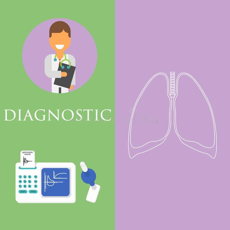 Attrezzatura medica dallo spirometro Il dispositivo determina il volume dei polmoni Icona piana di vettore royalty illustrazione gratis