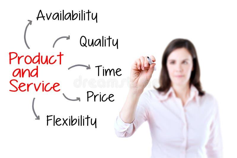 Attribu de produit et service d'écriture de femme d'affaires photographie stock libre de droits