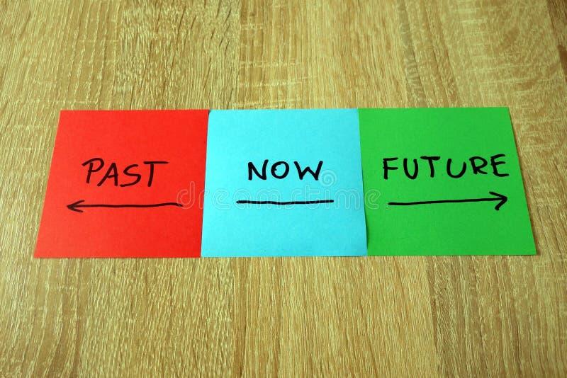 Au del?, maintenant, avenir ?crit sur les autocollants multicolores photos stock