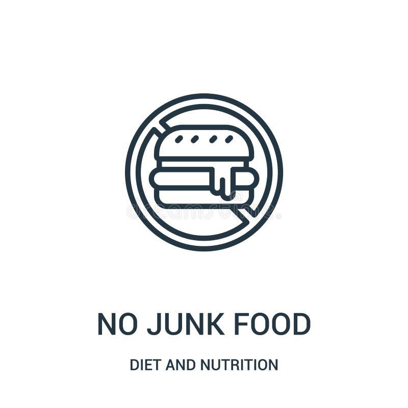 aucun vecteur d'icône de nourriture industrielle de collection de régime et de nutrition Ligne mince aucune illustration de vecte illustration libre de droits