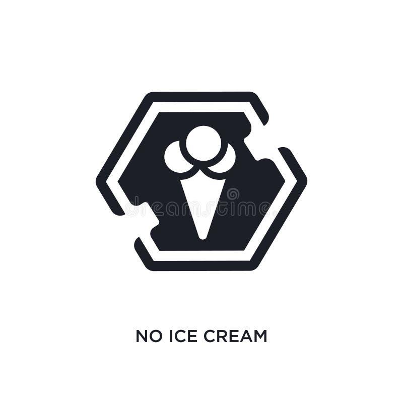 aucune icône d'isolement de crème glacée  illustration simple d'élément des icônes de concept de signes pas conception editable d illustration stock