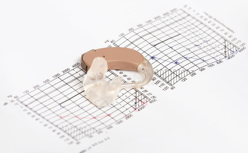 Audiogram stock images