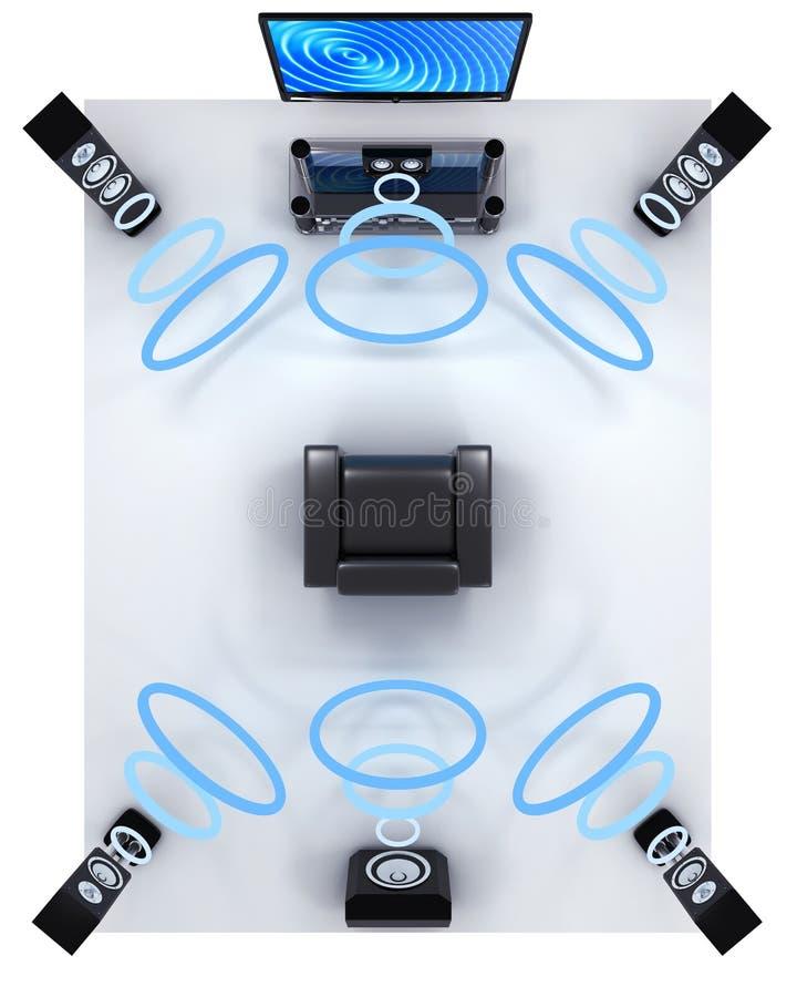 Audiosysteem 5 1 en Correcte golf, meningsbovenkant stock illustratie