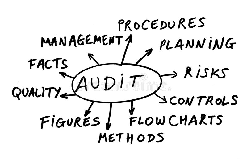 Audit abstract. Some possible topics about carrying out an audit royalty free stock photo