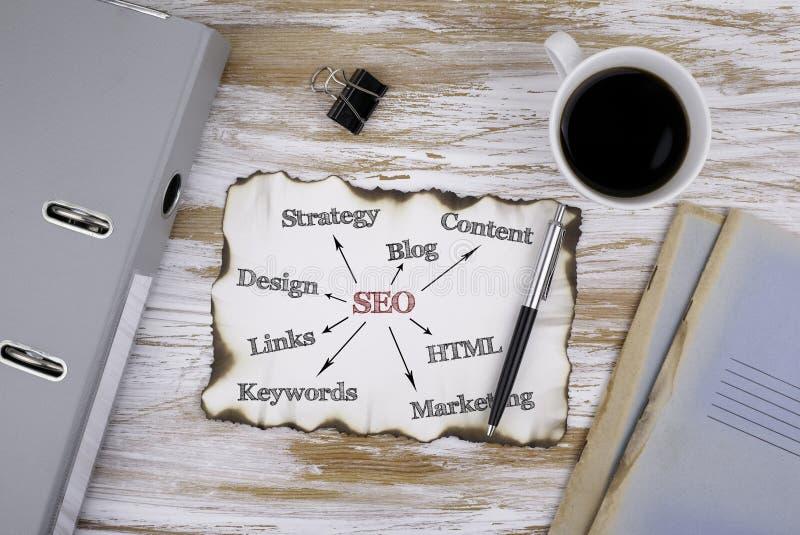 Auf dem Tisch ein Blatt Papier und Text SEO - Suchmaschine opti lizenzfreie stockfotografie