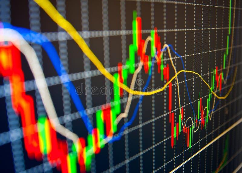 Auf lageranführungsstriche an der Istzeit an der Börse lizenzfreie stockfotografie
