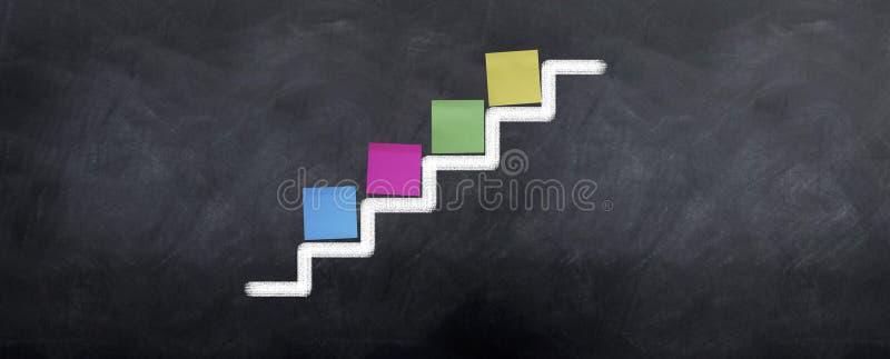 Aufgaben auf den Treppen stockbild