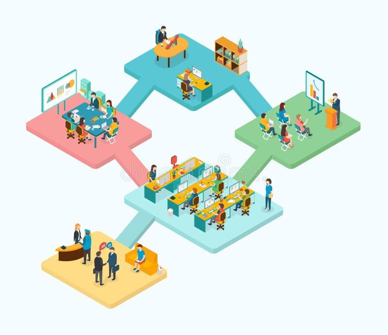 Aufnahme, Training, Konferenzzimmer, Büroraum, offener Raum, Top-Management-Konzept lizenzfreie abbildung