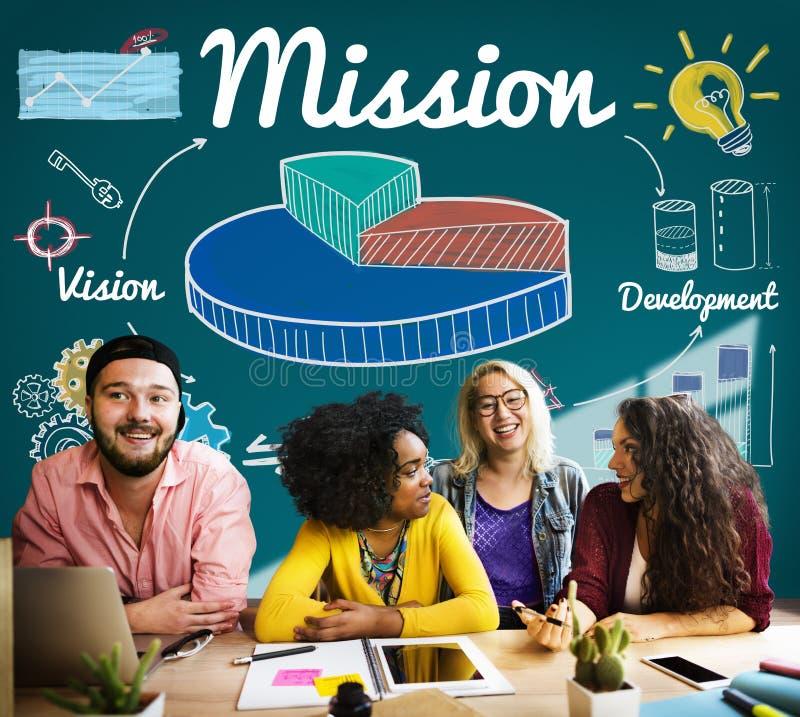 Auftrag-Ziel-Aspirations-Motivations-Ziel-Konzept stockbilder
