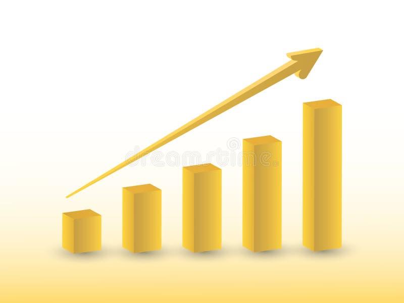 Aufwärts Tendenz des Umsatzwachstums unter Verwendung der Stangen und des Zeichens des geraden Pfeiles für erfolgreiche Firmenvek stock abbildung