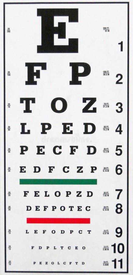 Augen-Diagramm stockbilder