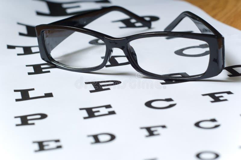 Augen-Prüfung stockfotografie