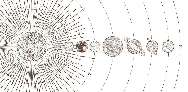 Augenhöhlenplanetensystem Astronomiesonnensysteme, solars Planetenbahn planetarisch und Weinleseraumvektorillustration stock abbildung