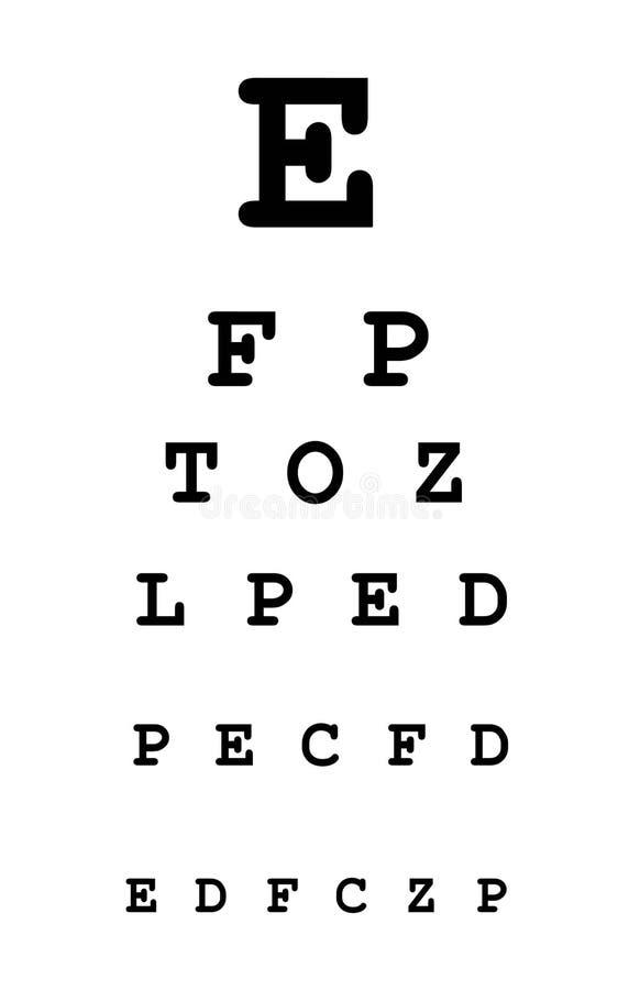 Augenprüfungsdiagramm Stockfotografie