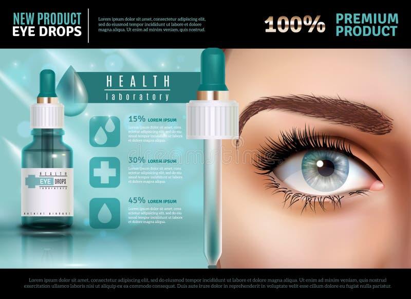 Augentropfen-realistisches Werbungs-Plakat lizenzfreie abbildung