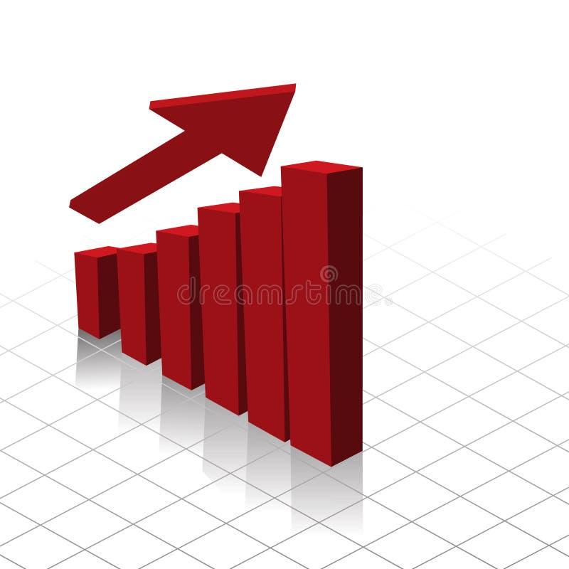 Augmentation de bénéfice de graphique de diagramme illustration libre de droits