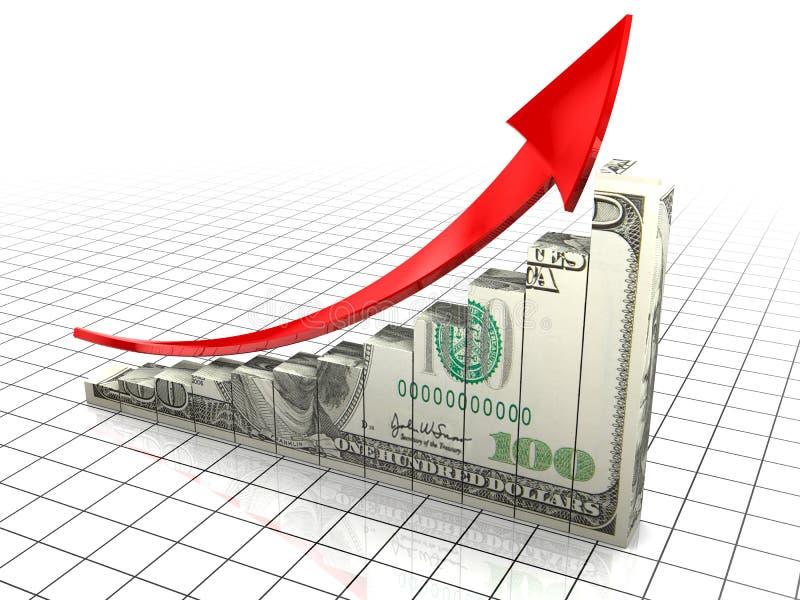 Augmenter du dollar illustration libre de droits