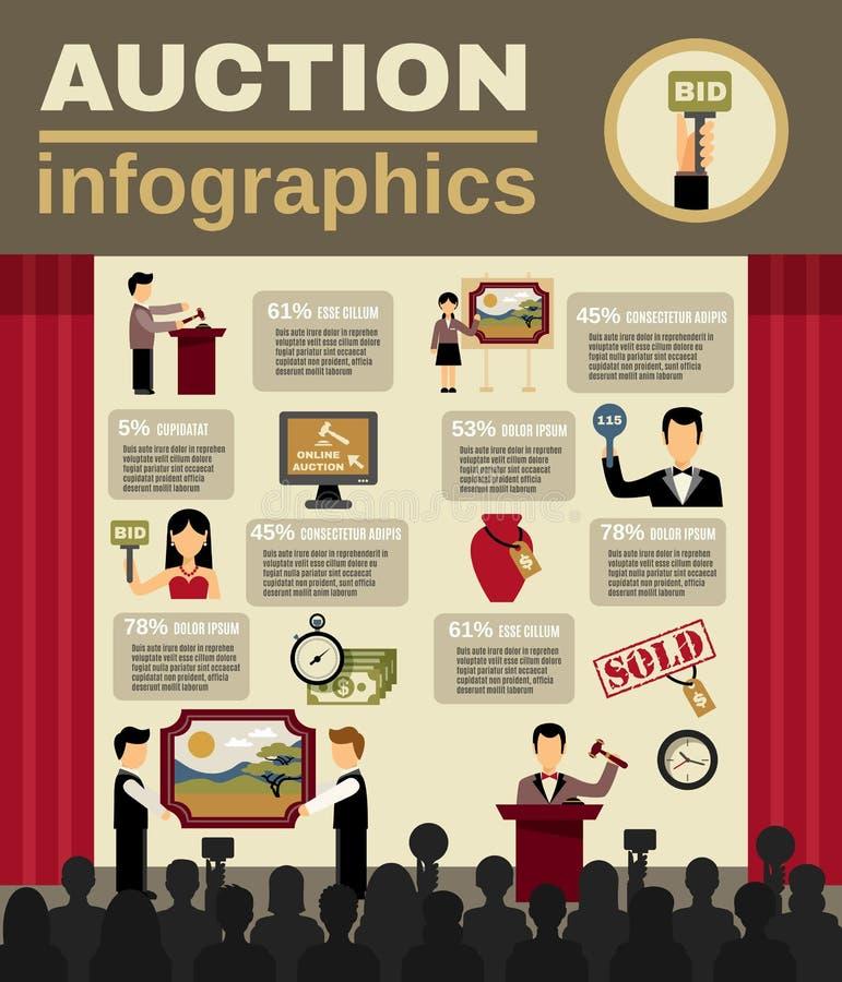 AuktionInfographic uppsättning royaltyfri illustrationer