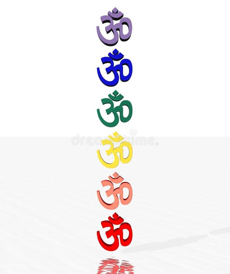 Aum coloré/OM dans le fléau de chakra illustration libre de droits