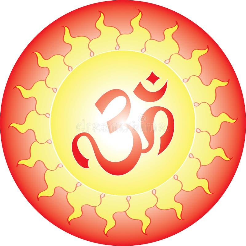 Aum (Om) het heilige motief vector illustratie