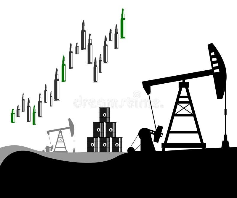 Aumentação dos preço do petróleo ilustração royalty free