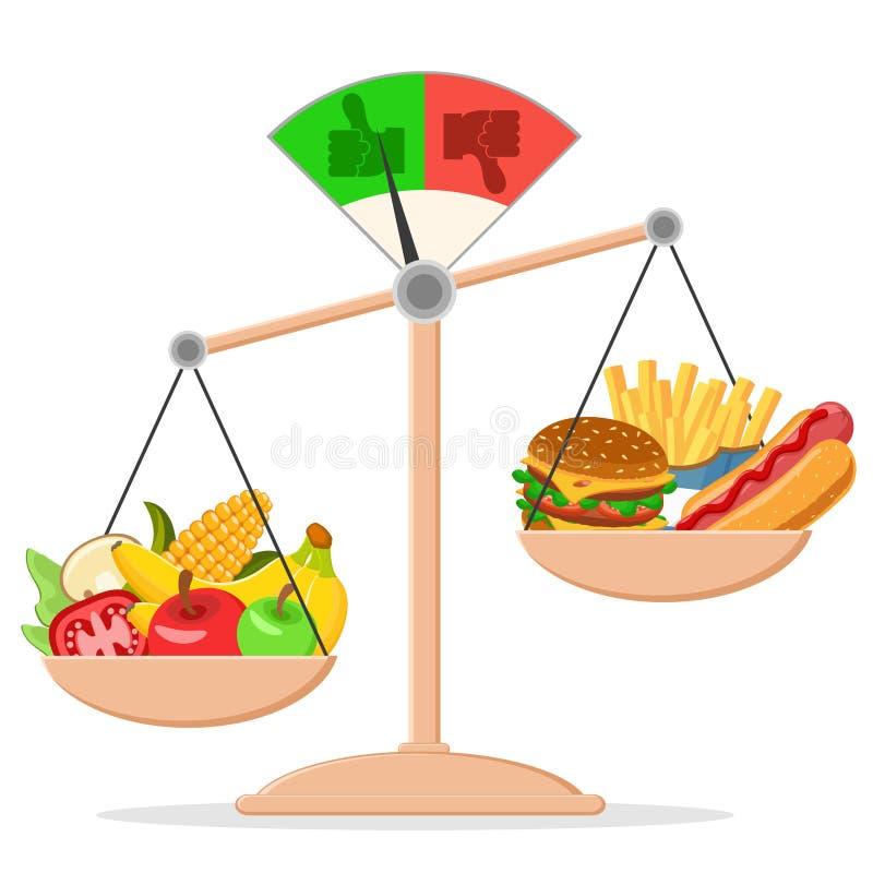 Aumentado nas escalas das frutas e legumes mostrou verde como Alimento saudável em um branco ilustração royalty free