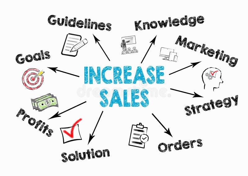Aumente el concepto de las ventas Carta con palabras claves e iconos en el fondo blanco libre illustration