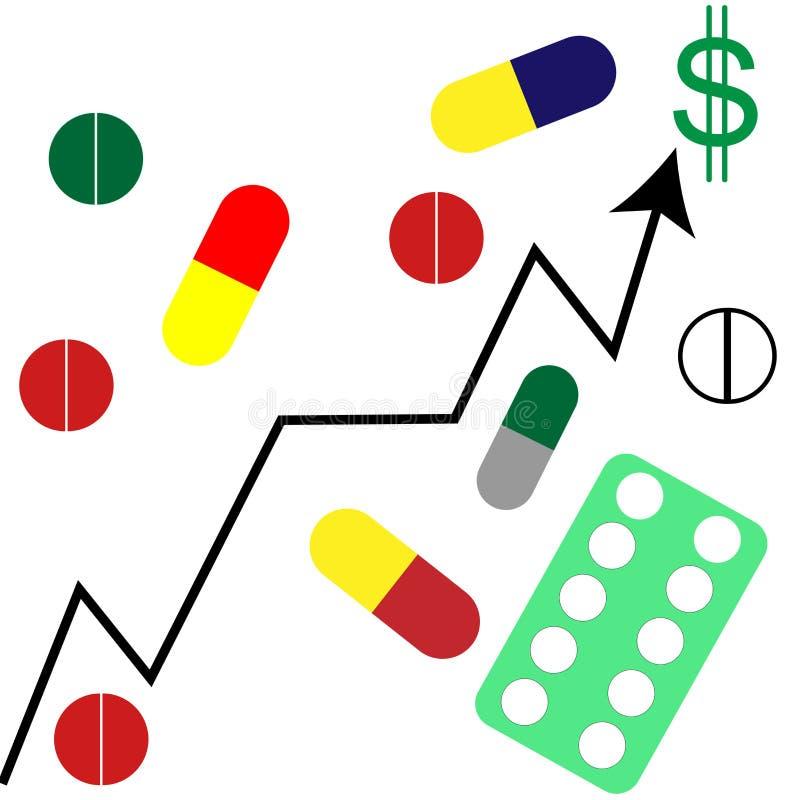 Aumente nos preços das medicinas ilustração do vetor