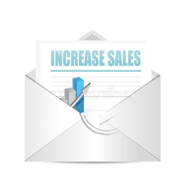 aumente o conceito do sinal da letra de negócio das vendas ilustração do vetor