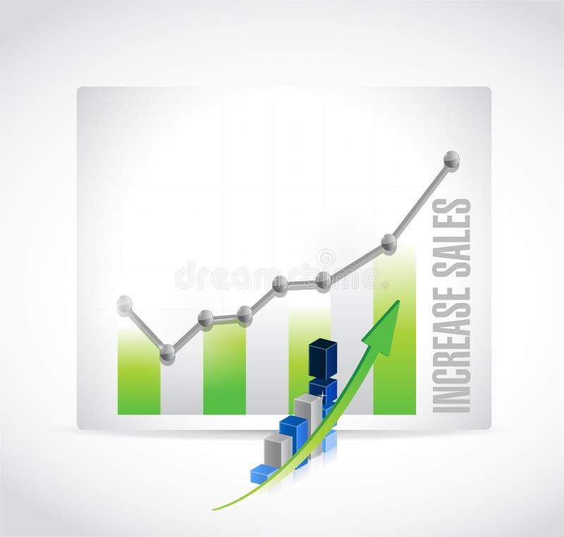 aumente o conceito do sinal do gráfico de negócio das vendas ilustração stock
