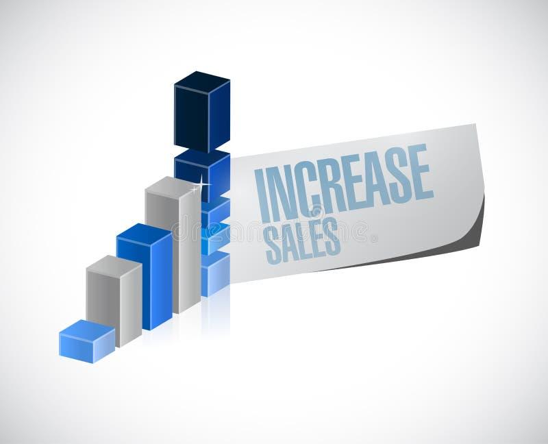 aumente o conceito do sinal do gráfico de negócio das vendas ilustração royalty free