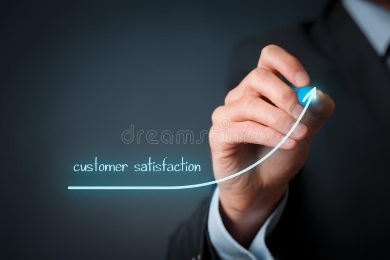 Aumente a satisfação do cliente imagem de stock
