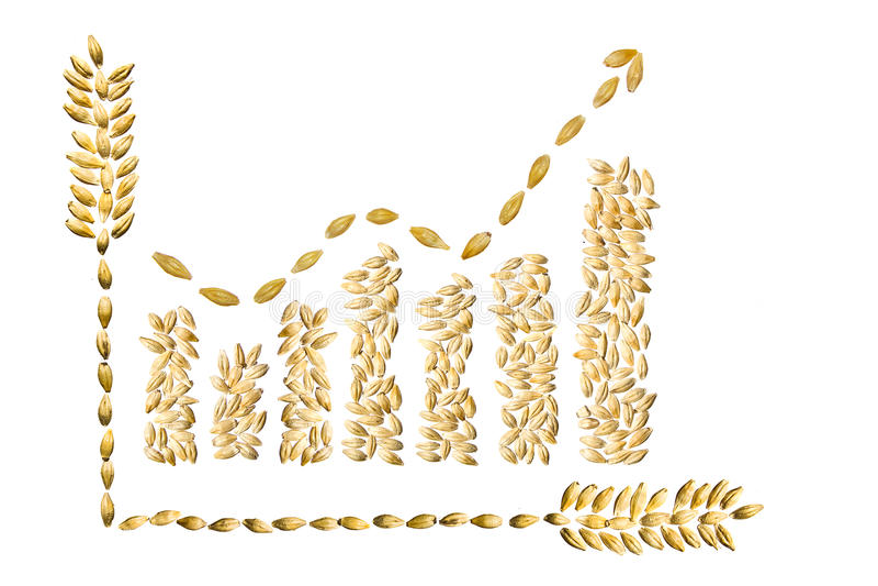 Aumente una cosecha del trigo libre illustration