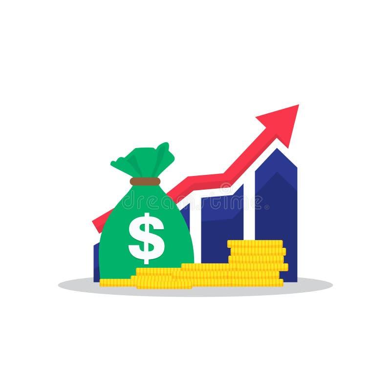 Aumento da renda, estratégia financeira, retorno sobre o investimento alto, equilíbrio do orçamento, angariação de fundos, increm ilustração stock