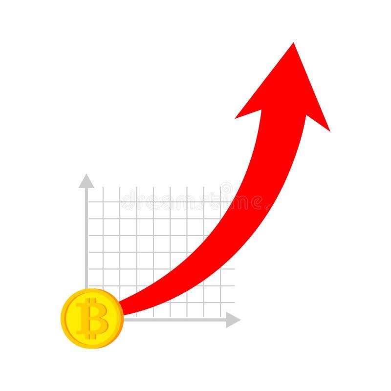 prezzi crittografici caduta
