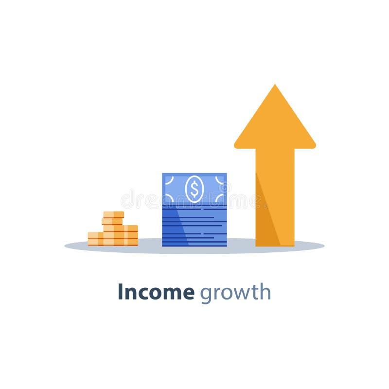 Aumento del reddito, strategia finanziaria, ritorno su investimento, raccolta di fondi, incremento a lungo termine, crescita del  illustrazione vettoriale