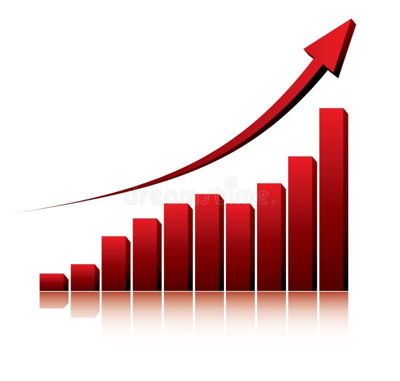 aumento di rappresentazione del grafico 3d nei profitti o nei guadagni illustrazione di stock