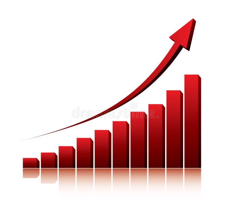 aumento di rappresentazione del grafico 3d nei profitti o nei guadagni illustrazione vettoriale
