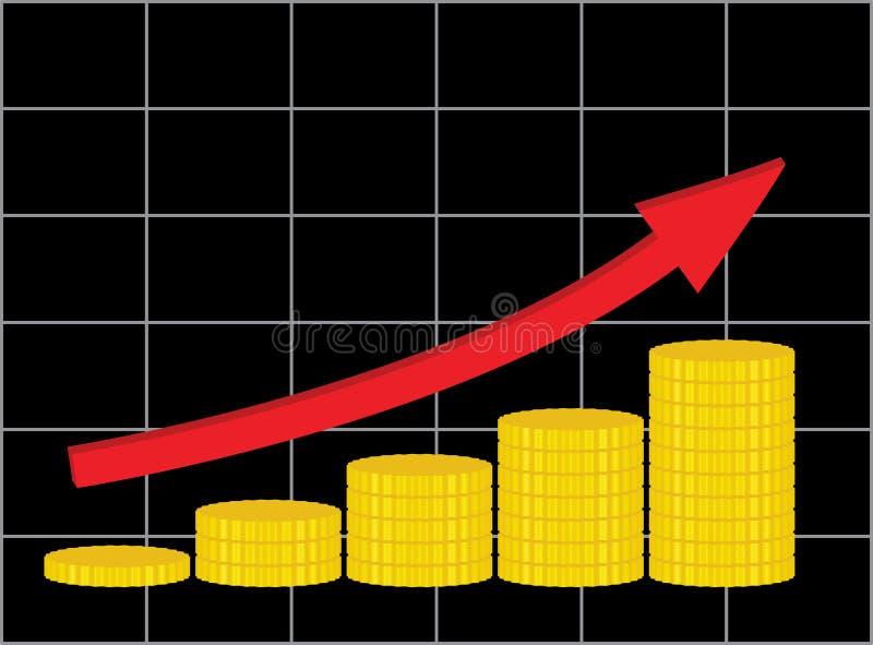 Aumento di reddito illustrazione di stock